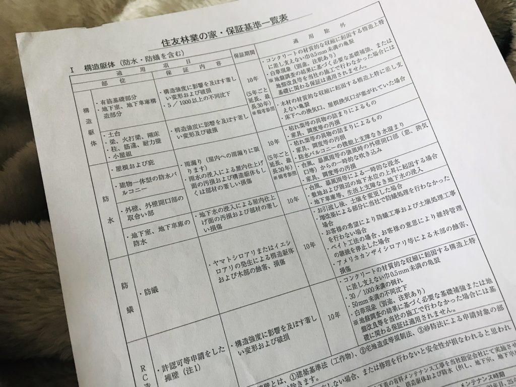住友林業保証基準イチタン表
